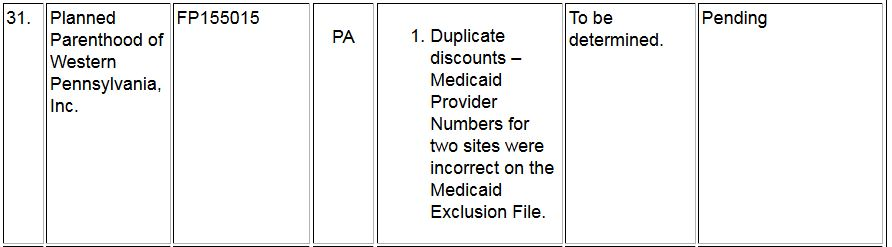 Planned Parenthood PA Medicaid 340B